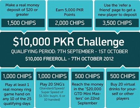 10K PKR Challenge Starting Chips