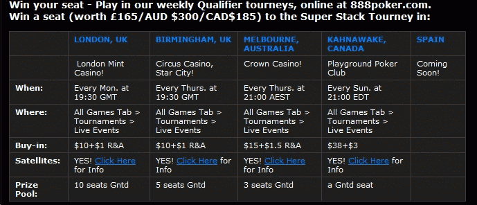 888Poker SuperStack Qualifying Schedule