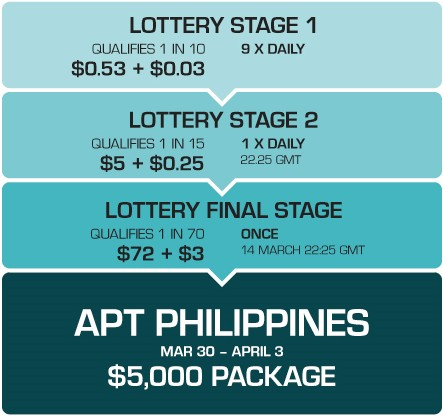 PKR APT Lottery Satellite Schedule