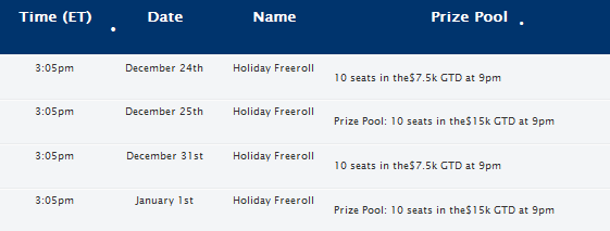 Americas Cardroom Holiday Freeroll Dates