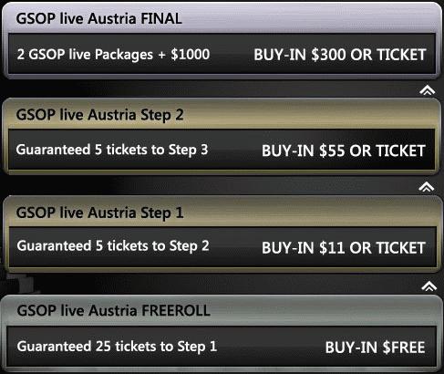 Betsson GSOP Live Austria Qualifying Steps