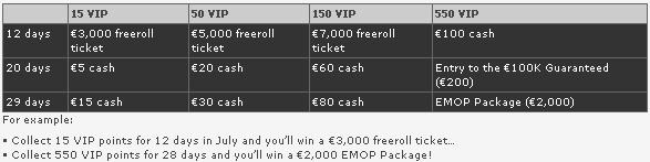 Betsson The Poker Matriz Prizes