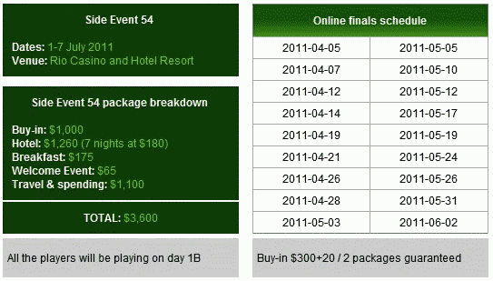 betsson-wsop-event-54-details