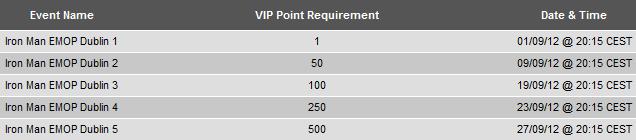BetVictor Poker EMOP Dublin Iron Man Schedule