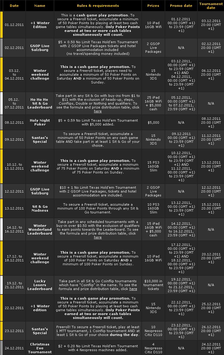 bwin $100K Christmas Calendar Schedule