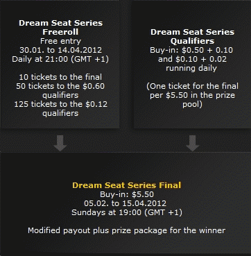 bqin Poker Dream Seat Series Satellite Structure