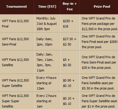 Cake Poker WPT Paris Qualifying Schedule