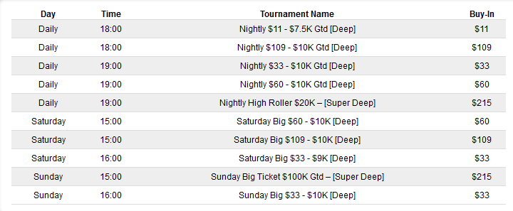 Carbon & Aced Poker Multiplier Tournaments