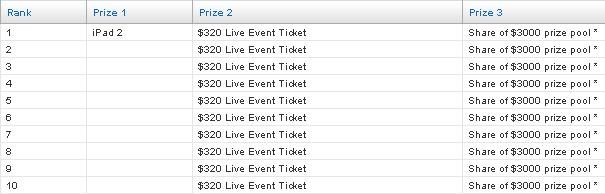 Coral Poker Festive Frenzy B Prizes