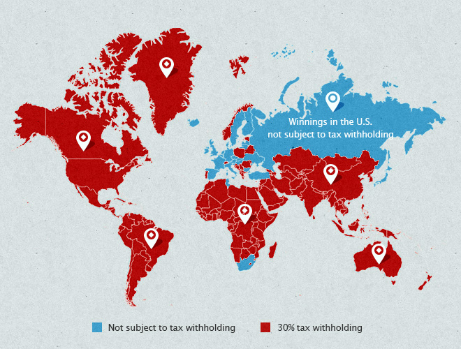 Countries Subject to 30% US Tax Withholding