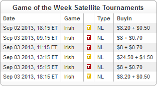 Full Tilt Poker Big Game of the Week Satellites