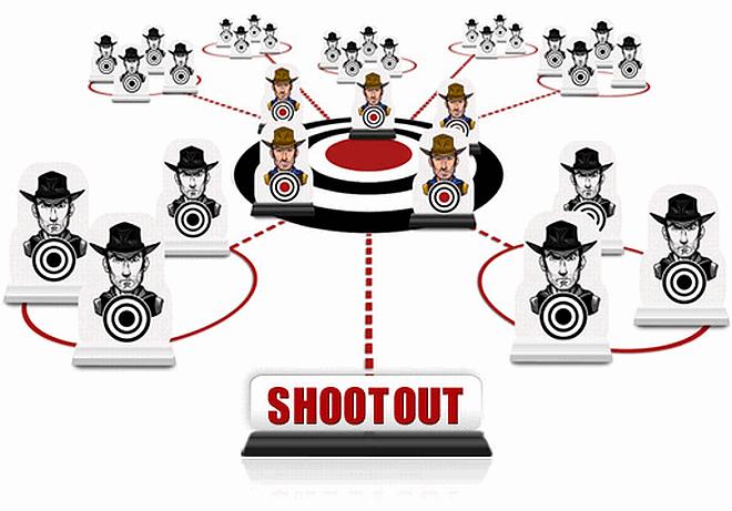 Shooutout tournaments at Full Tilt Poker
