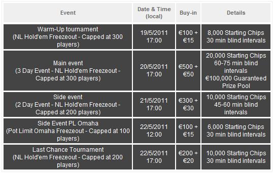 Greek Poker tour Vienna Schedule