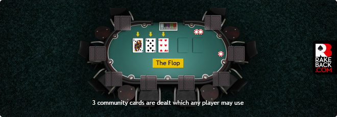 How to Play Texas Hold'em - The Flop