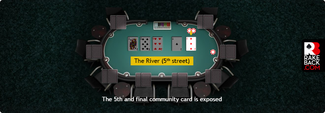 How to Play Texas Hold'em - The River