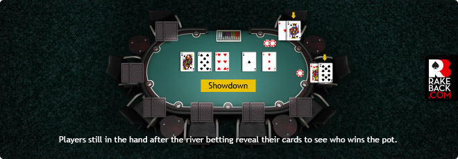 How to Play Texas Hold'em - Showdown