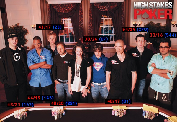 What is a high stakes poker basic casino blackjack rules