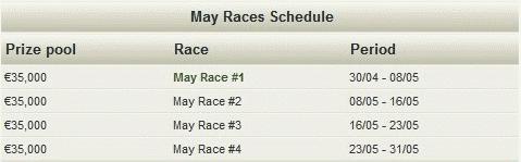 NoiQ Poker 140E May Cash Races Schedule