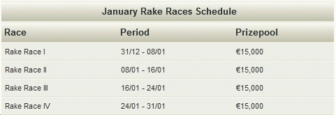 NoiQ Poker 60K Race Race Schedule