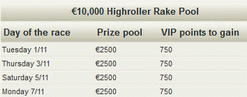 NoiQ Poker 10K Highroller Rake Pool Dates
