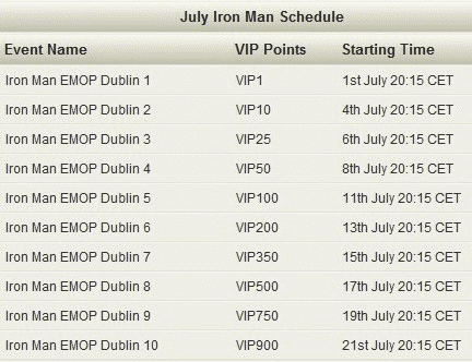 NoiQ Poker 20K July Iron Man Freeroll Schedule
