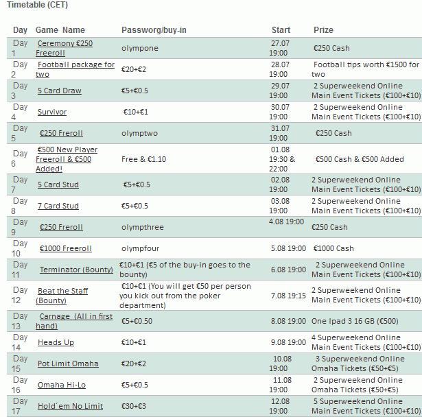 NordicBet Poker 2012 Poker Games Schedule
