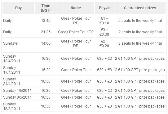 Paradise Poker Greek Poker Tour Satellites