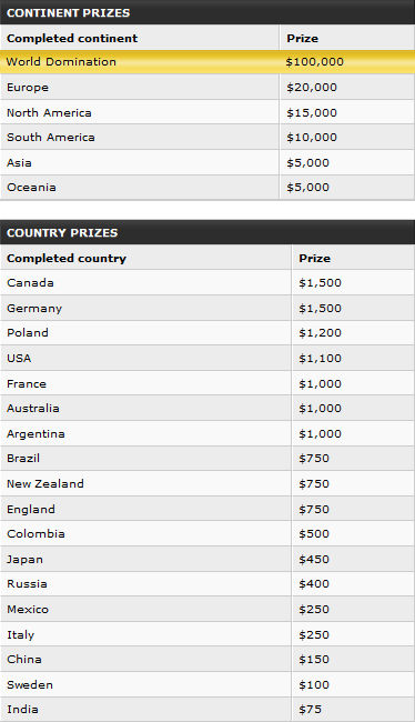 WPT Poker World Domination Prizes