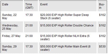 PKR High Roller Championship Schedule