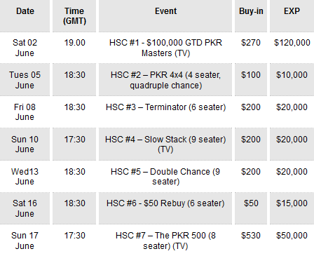 PKR High Stakes Poker Championships Schedule