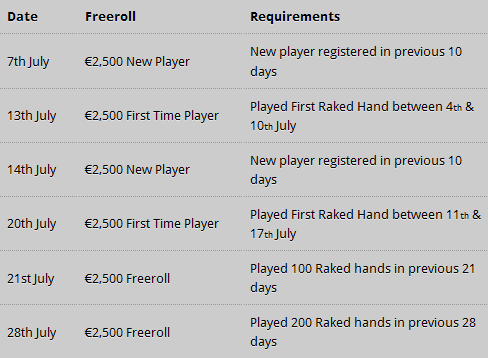 Poker Heaven 15K Summer Freeroll Schedule