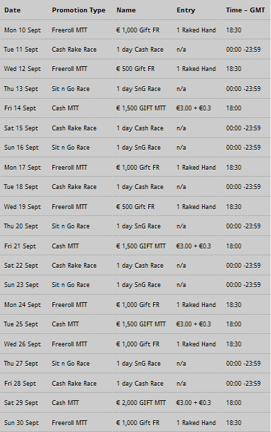 Poker Heaven 20K Great Gift Giveaway Schedule