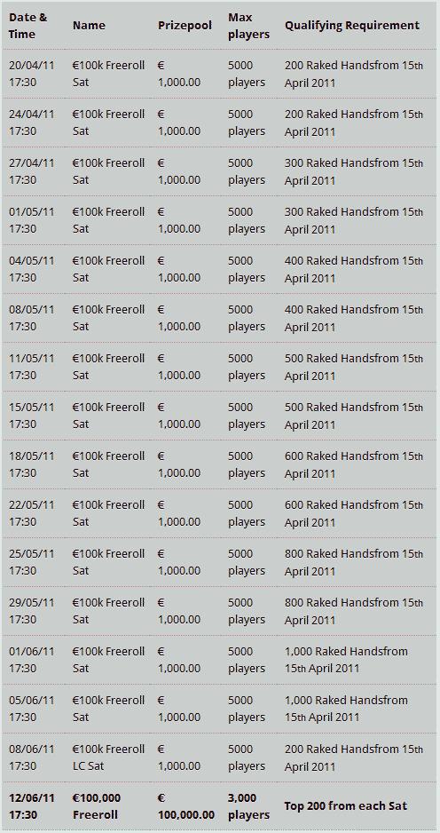 Poker Heaven Freeroll Series Schedule