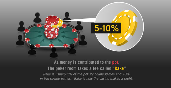 Rake maximum poker free online multiplayer poker games