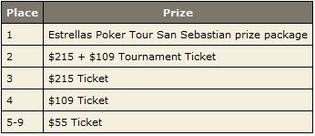 PokerStars Aftonbladet Sommar Prizes