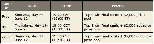 PokerStars Aftonbladet Sommar Prelim Schedule