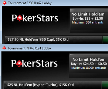 Rake Comparison - PokerStars Regular MTTs vs Hypers