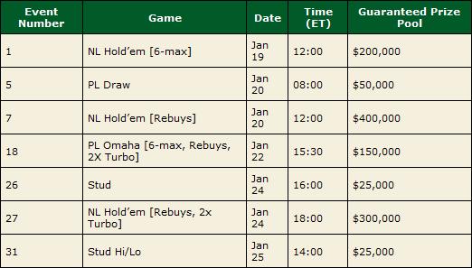 PokerStars TCOOP Ticket Events