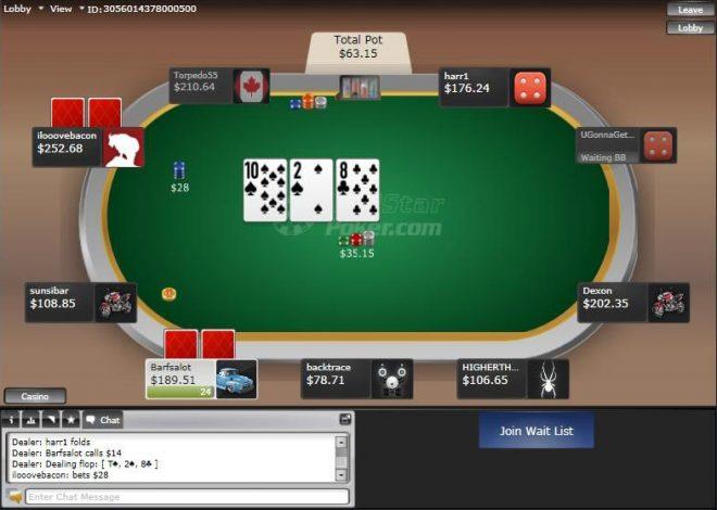 Red Star Poker Rakeback Com