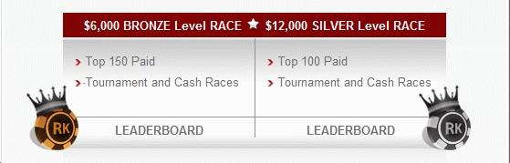 redKings 18K VIP Race Prizeboard