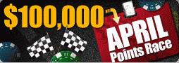 RedKings April 100K Points Race