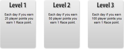 RedKings Point Per Day Race 19 Levels