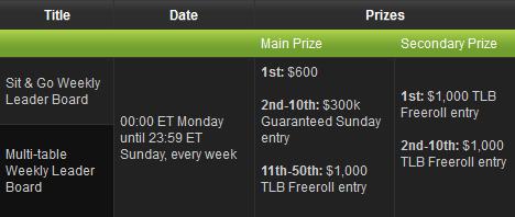 WPT Poker Weekly Leaderboards