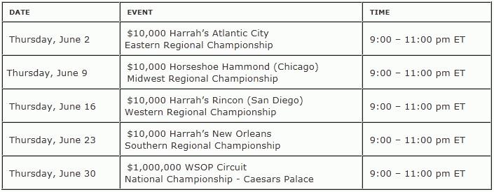 WSOP-C TV Schedule