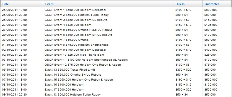 Coral Poker GSOP 7 Schedule