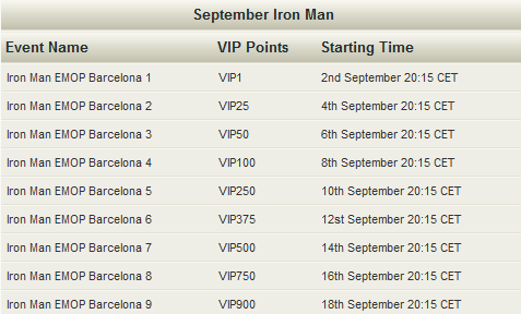 NoiQ Poker 18K September Ironman Events