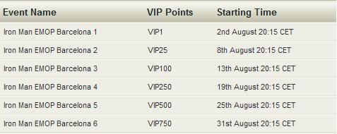 NoiQ Poker 12K August Iron Man Schedule