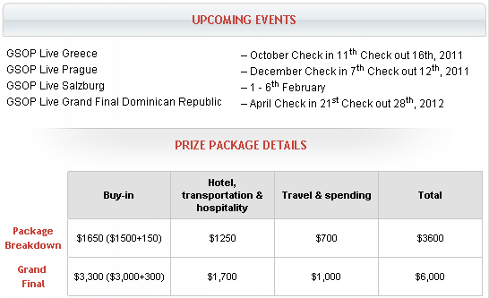 RedKings GSOP Live Prize Package Details