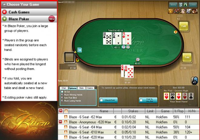 Microgaming Fast Fold Format - Blaze Poker