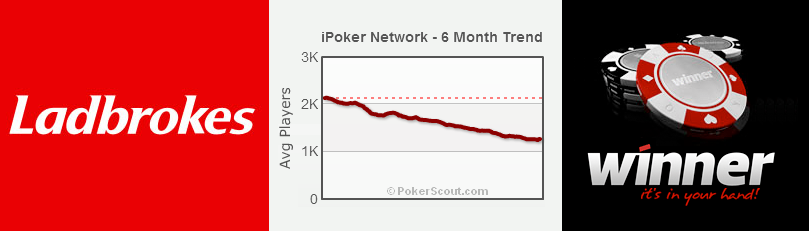 iPoker Merges Tier 1 and Tier 2 Playerpools